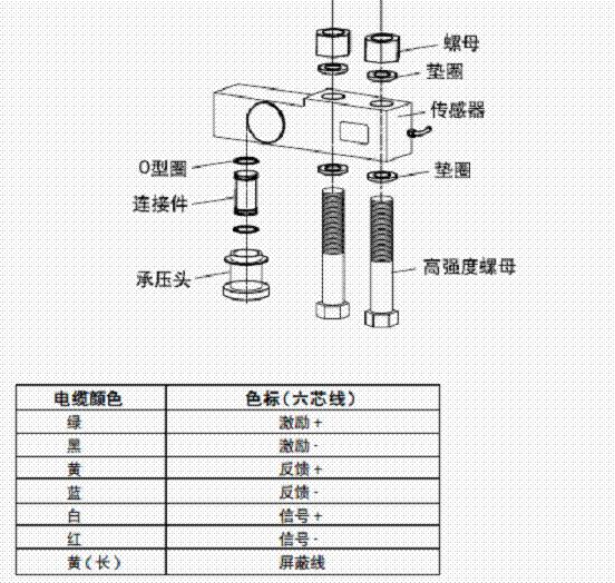 SB称重传感器,SB传感器