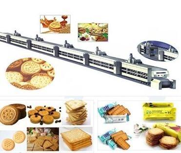 夹心饼干生产线