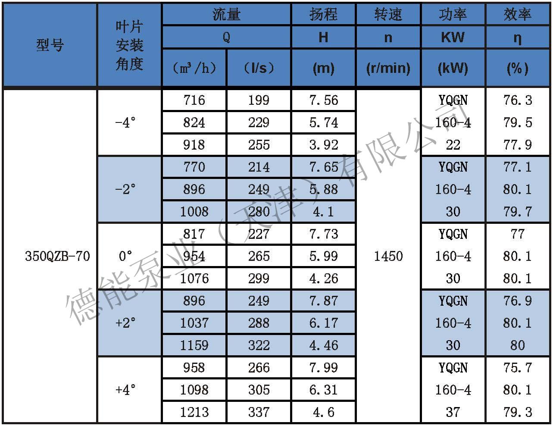 潜水轴流泵参数表分_页面_02.jpg