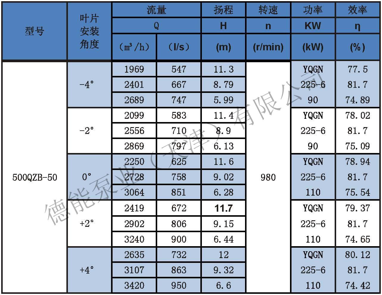 潜水轴流泵参数表分_页面_08.jpg